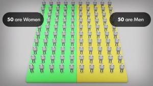Ovako bi svijet izgledao da na njemu živi 100 ljudi