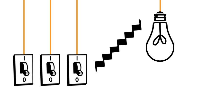 ZAGONETKA: Koji od tri prekidača pali svjetlo?